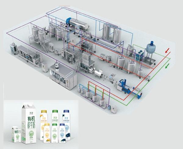 超高温奶加工生产线